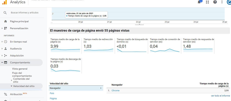 Herramienta-gratis-para-test-de-velocidad-webanalytics